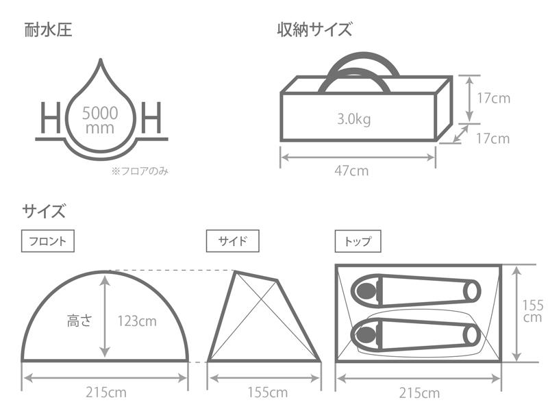 フカヅメカンガルーテントSのサイズと耐水圧